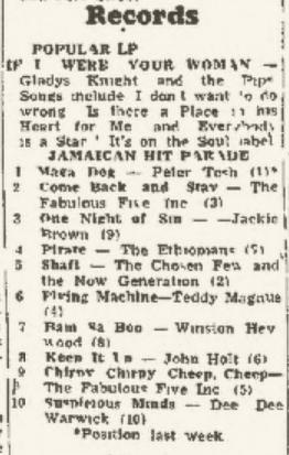 1971-12-05 peter tosh maga dog